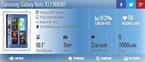 Samsung galaxy note 10.1 n8010 usada como nueva!! -