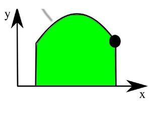 Clases particulares física matemática funza madrid