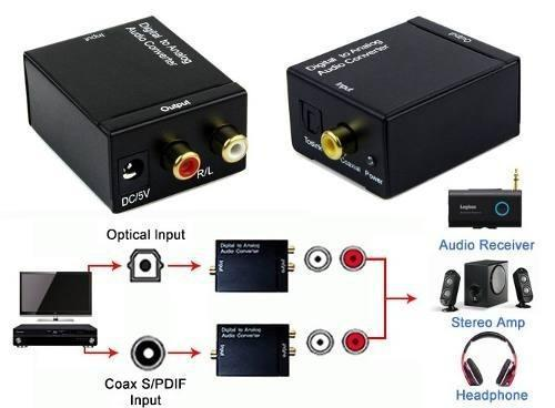 Conversor audio digital a análogo exa
