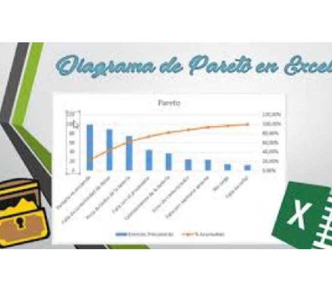 Excel y acces barrio aranjuez
