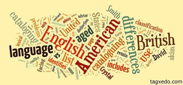 Inglés - idiomas, clases particulares y virtuales todas las