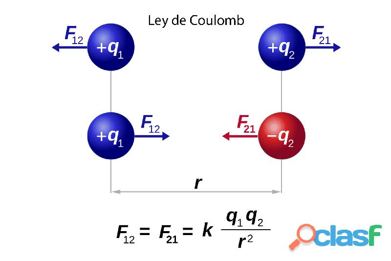 Se dictan clases matemáticas y física (Barranquilla) 3