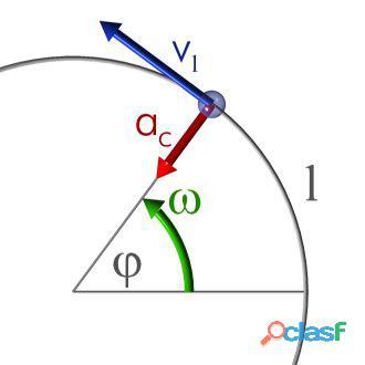 Se dictan clases matemáticas y física (Barranquilla) 1
