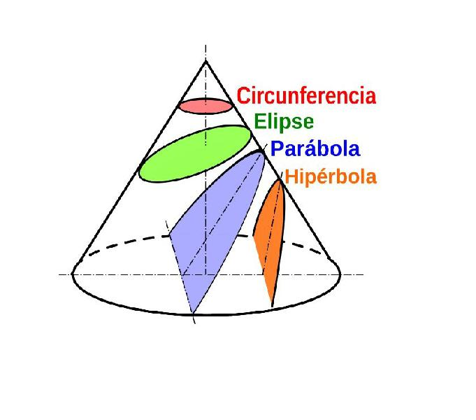 Se dictan clases matemáticas y física (barranquilla)