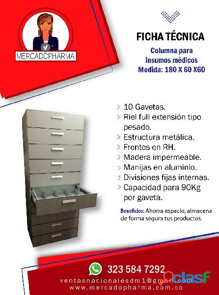 Fabricación de mobiliario clínico