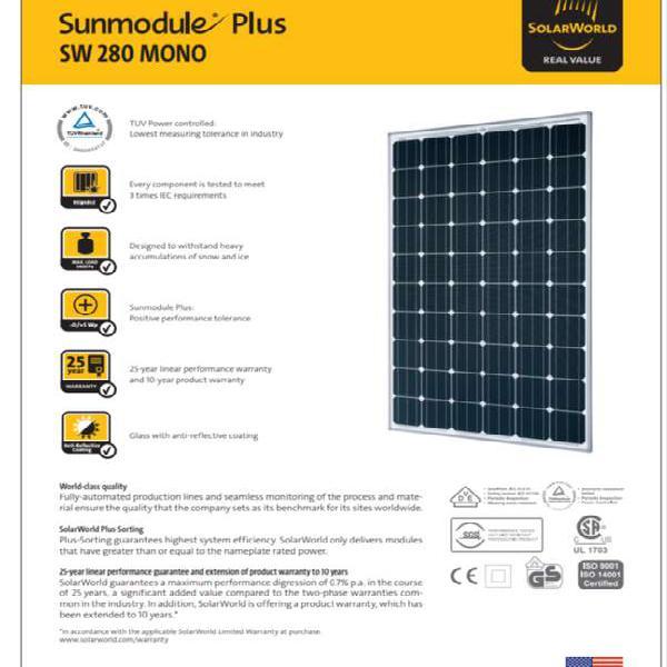 Kit de 12 paneles solares monocristalinos